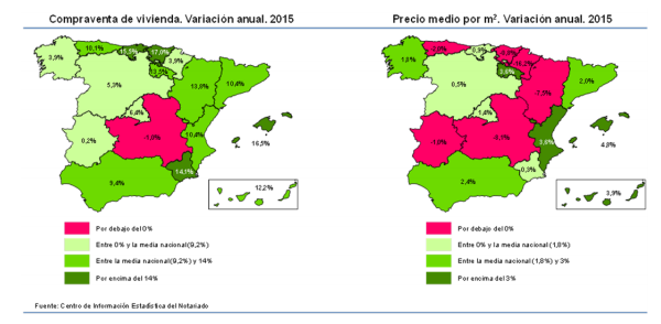 compraventa viviendas 2015